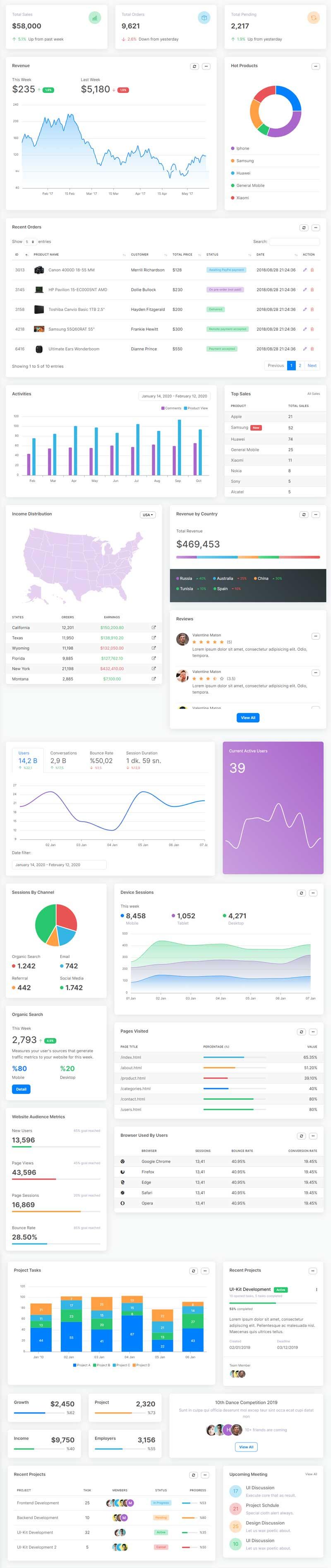 Nago - Admin &  Dashboard HTML Template - 1